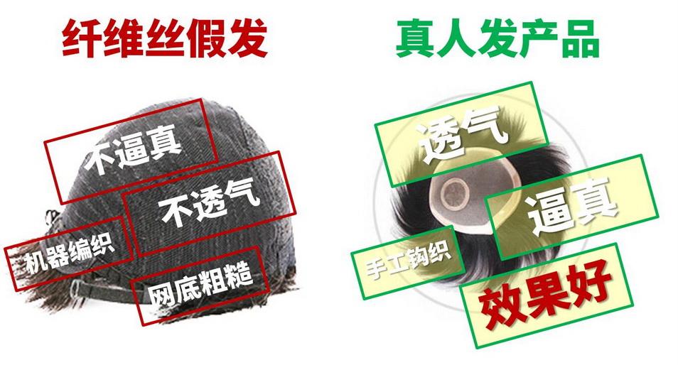203深圳哪里有假发专卖店?